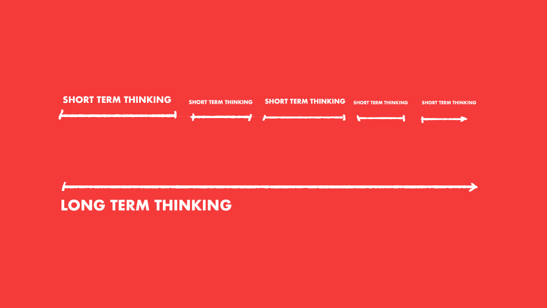 "Featured image for ""Short term vs long term thinking"""